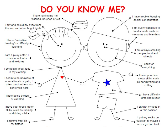 Is Sensory Processing Disorder Real >> Do You Know Me Common Sensory Processing Disorder Symptoms